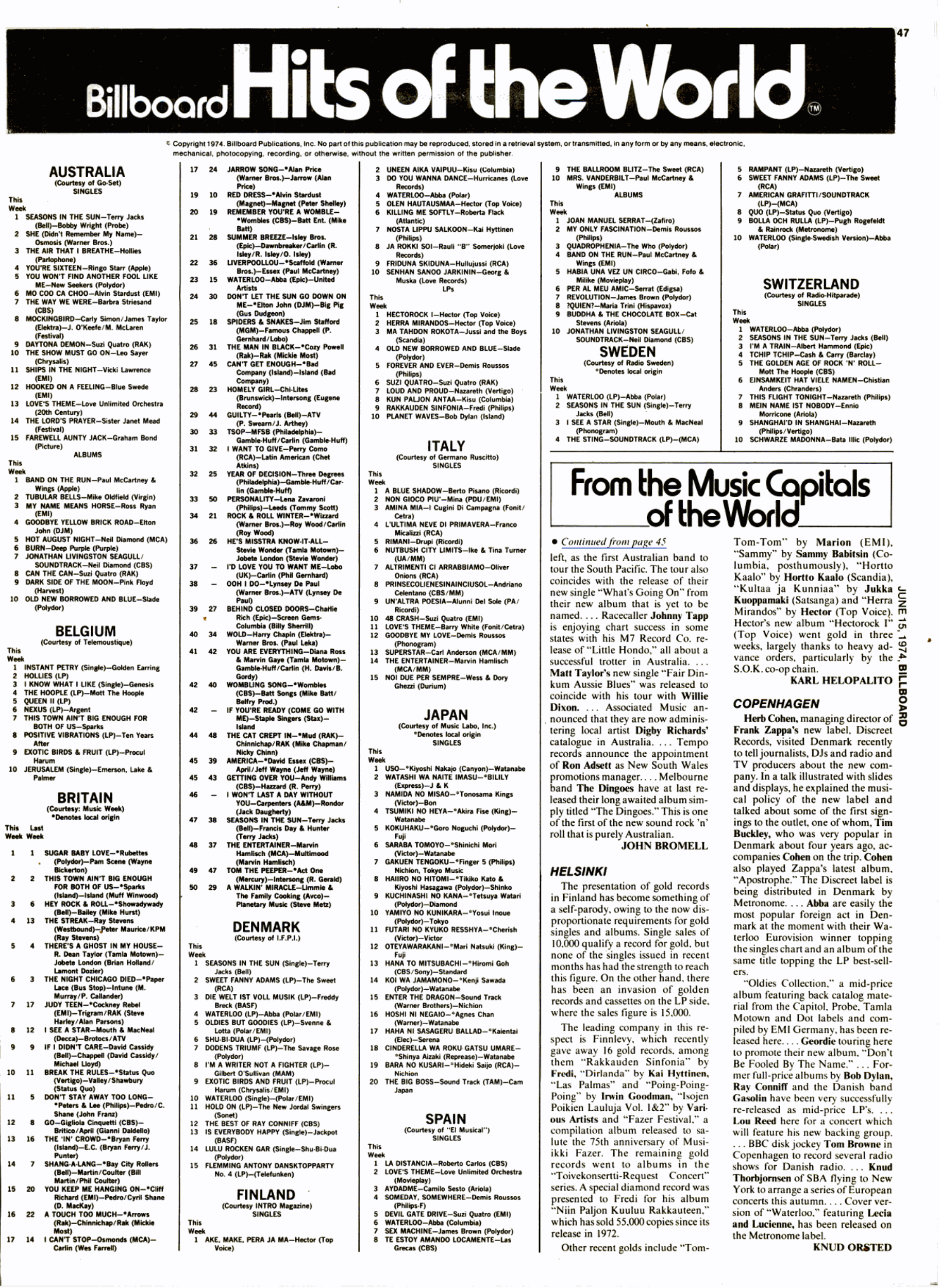 Hits of the World section Of The Billboard Magazine Dated 15 June 1974
